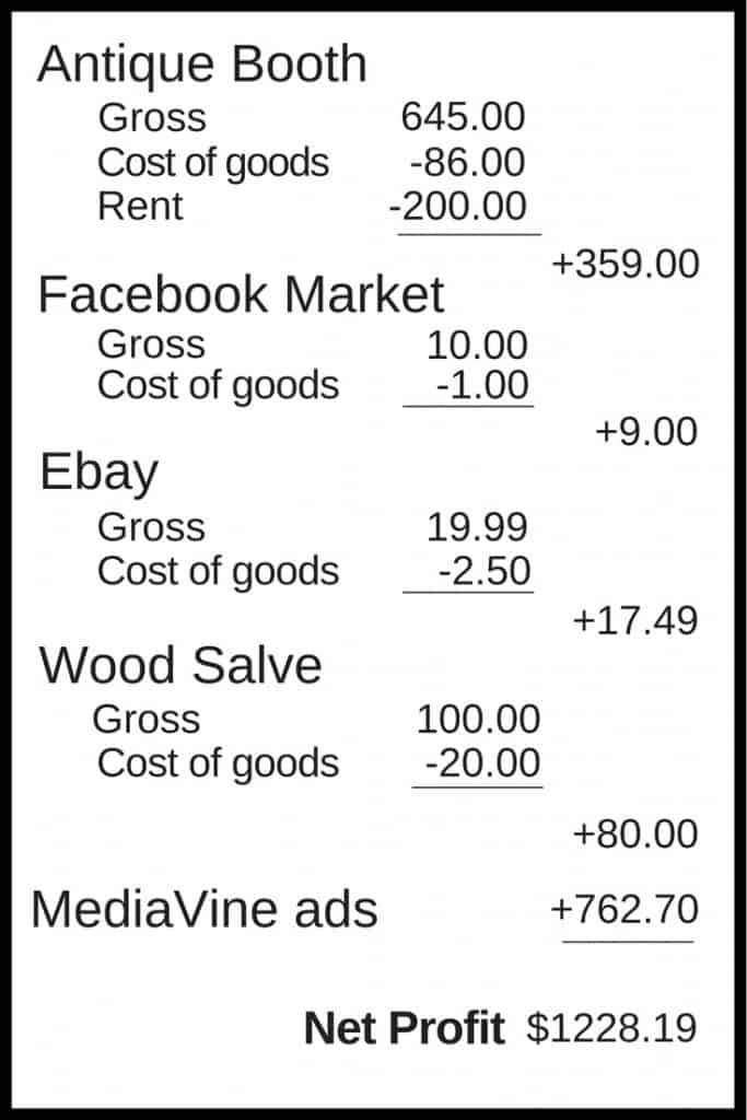 What's selling in vintage and antiques July 2018 Income Report adirondackgirlatheart.com