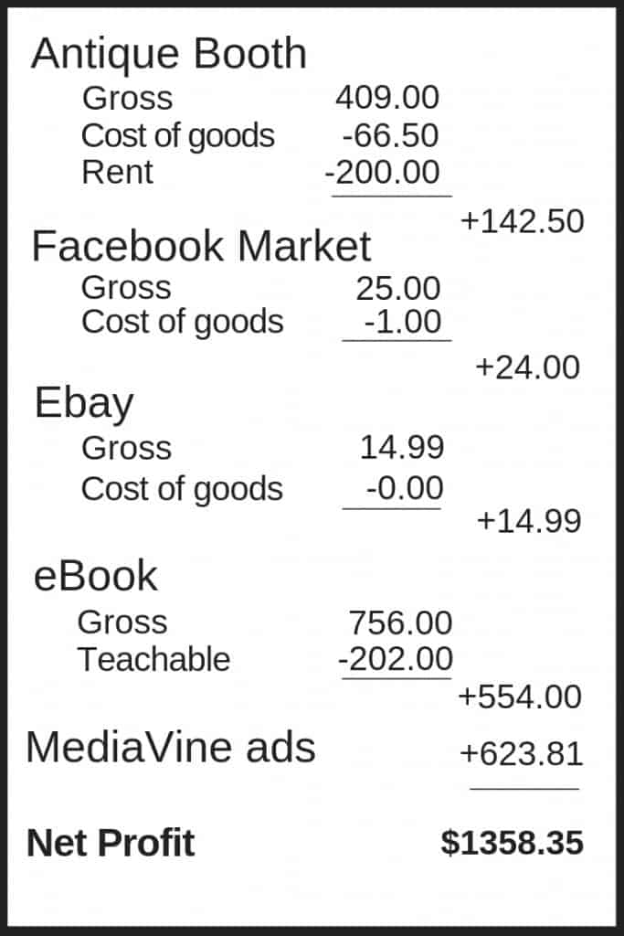 What's selling in vintage & antiques October 2018 Income Report adirondackgirlatheart.com